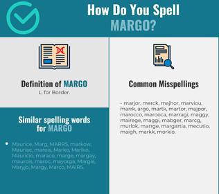 Correct spelling for Margo