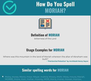 Correct spelling for Moriah