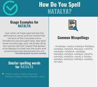 Correct spelling for Natalya