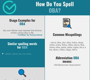 Correct spelling for Oba
