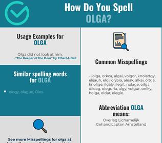 Correct spelling for Olga