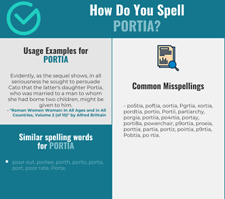 Correct spelling for Portia