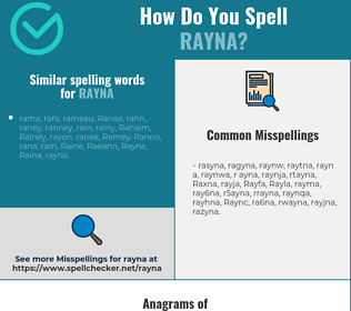 Correct spelling for Rayna