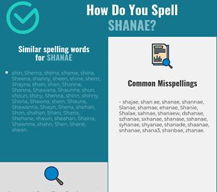 Correct spelling for Shanae