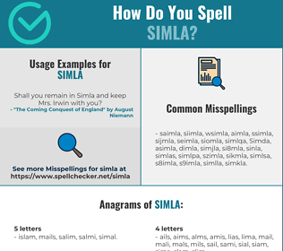 Correct spelling for Simla
