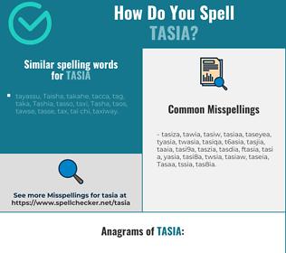 Correct spelling for Tasia