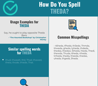 Correct spelling for Theda