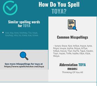 Correct spelling for Toya