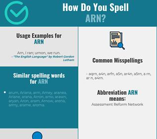 Correct spelling for Arn