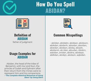 Correct spelling for Abidan