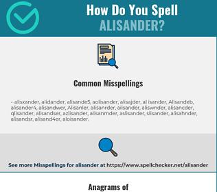 Correct spelling for Alisander