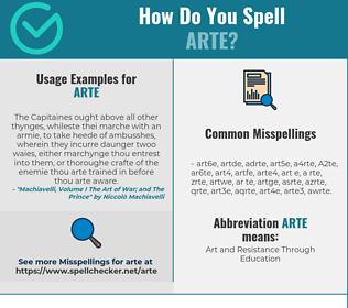 Correct spelling for Arte