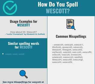 Correct spelling for Wescott