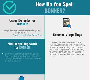 Correct spelling for Bonner