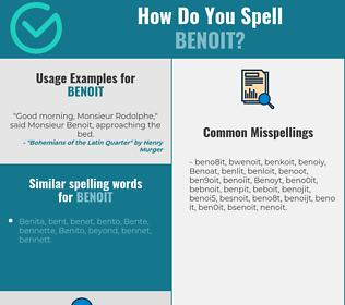 Correct spelling for Benoit
