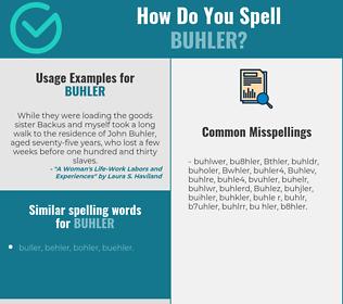 Correct spelling for Buhler