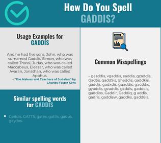 Correct spelling for Gaddis