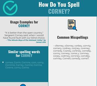 Correct spelling for Corney