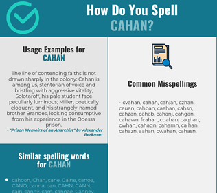 Correct spelling for Cahan