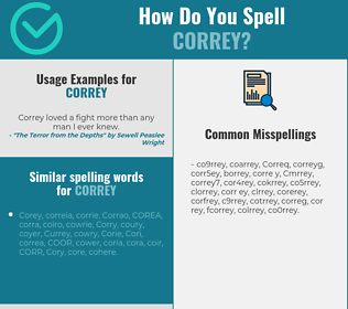Correct spelling for Correy