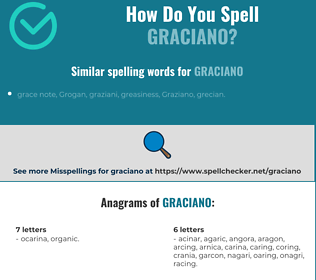 Correct spelling for Graciano