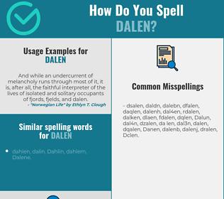 Correct spelling for Dalen