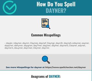 Correct spelling for Dayner