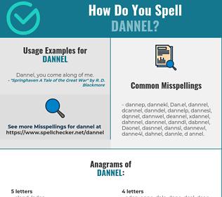 Correct spelling for Dannel