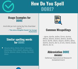 Correct spelling for Dore
