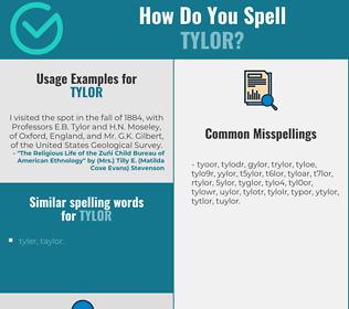 Correct spelling for Tylor