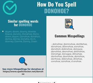 Correct spelling for Donohoe