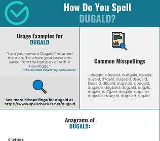 Correct spelling for Dugald
