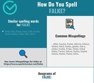 Correct spelling for Falke