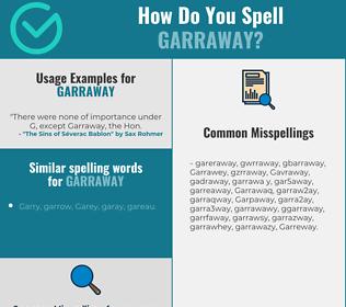 Correct spelling for Garraway