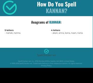 Correct spelling for Kannan