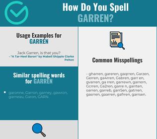 Correct spelling for Garren