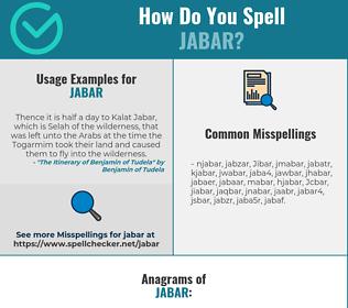 Correct spelling for Jabar