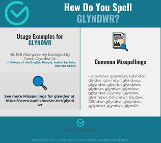 Correct spelling for Glyndwr