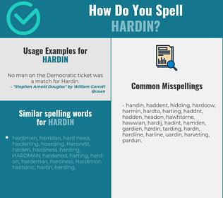 Correct spelling for Hardin