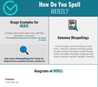 Correct spelling for Herzl