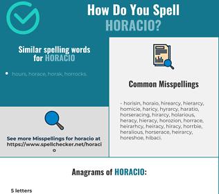 Correct spelling for Horacio