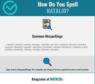 Correct spelling for Natalio