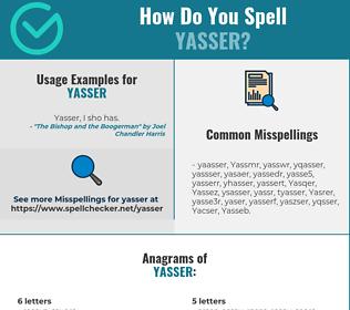 Correct spelling for Yasser