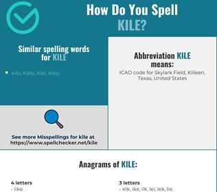 Correct spelling for Kile