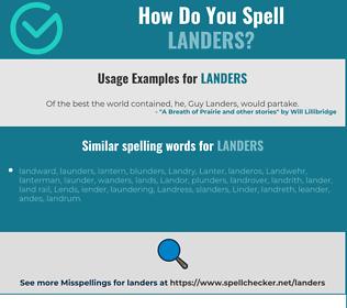 Correct spelling for Landers