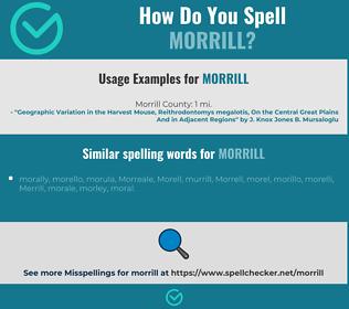 Correct spelling for Morrill
