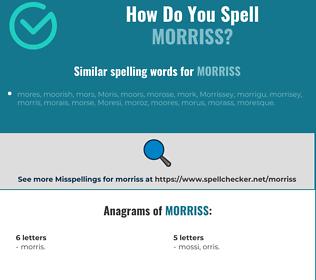 Correct spelling for Morriss