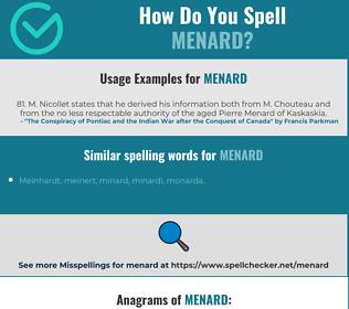 Correct spelling for Menard