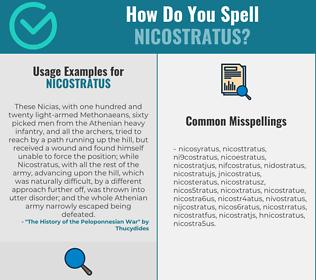 Correct spelling for Nicostratus
