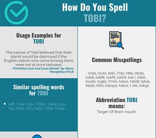 Correct spelling for Tobi